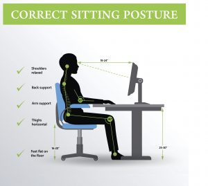 pediatric ergonomics for posture with home schooling and virtual learning