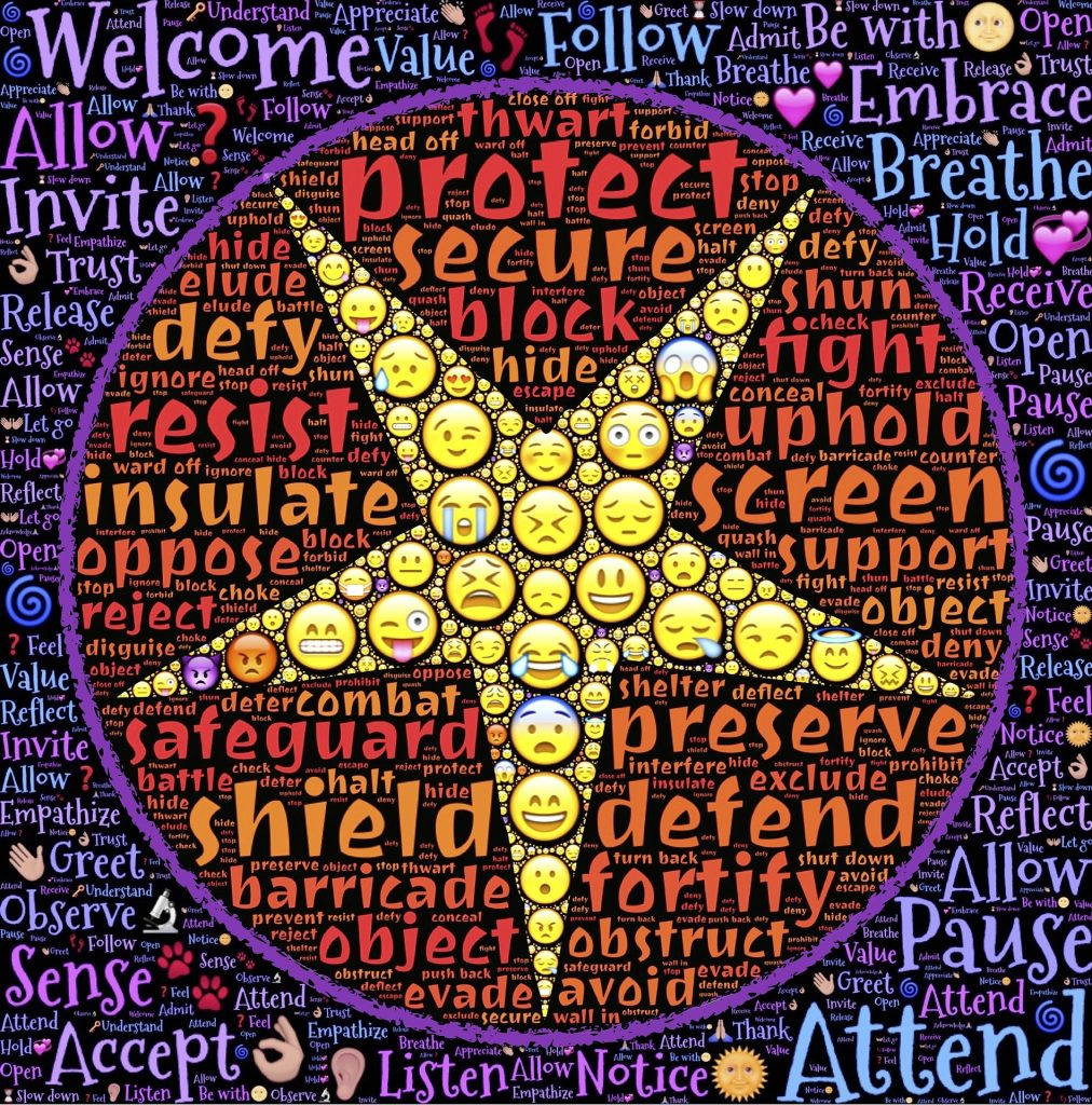 image with words such as protect, accept, secure, shield, with a mix of emojis in the star in the middle of the circle